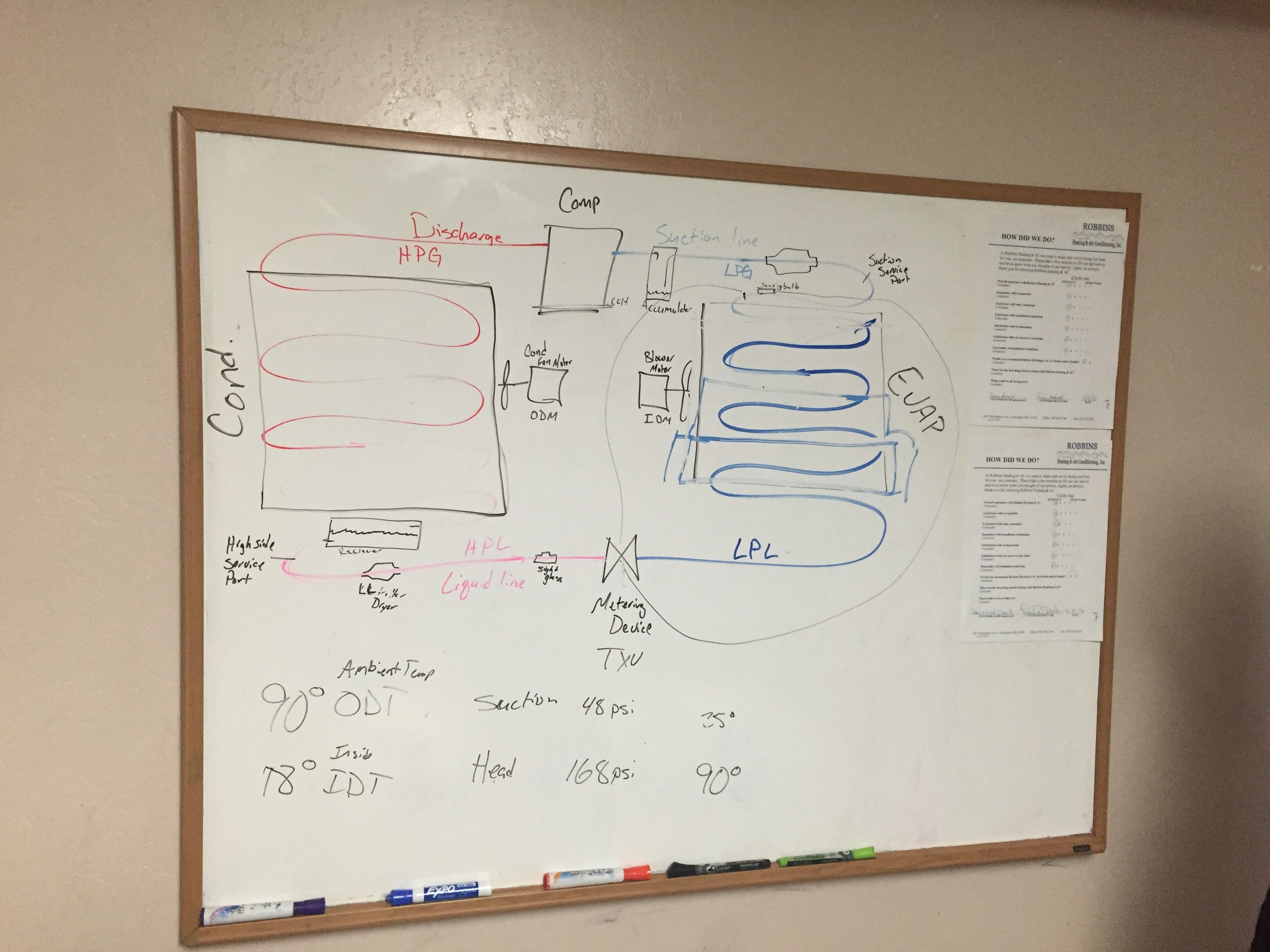 An example of the training we do on refrigeration systems.